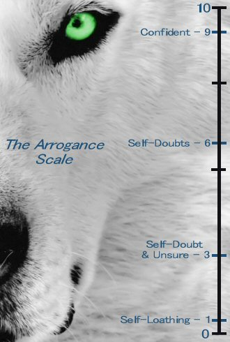 The Arrogance Scale © 2014 Springwolf, D.D., Ph.D
